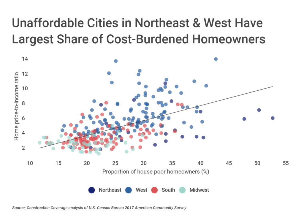 Unaffordable Cities in Northeast & West Have Largest Share of Cost-Burdened Homeowners